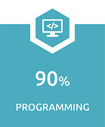 Coding and Programming