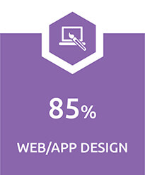 Web and App Designing
